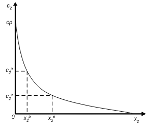 Demand function.jpg