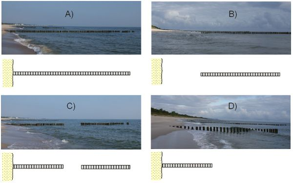 Healthy groyne and groynes with gaps.jpg